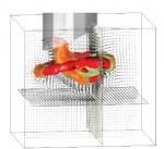 将平面2DPIV/3DPIV系统升级为真正的体速度场测试系统-V3V系统(V3V)